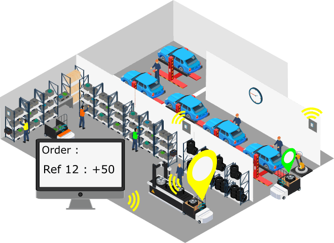 MOOnTAG IoT sensors are located automatically and can trigger replenishment orders in the manufacturer's information system